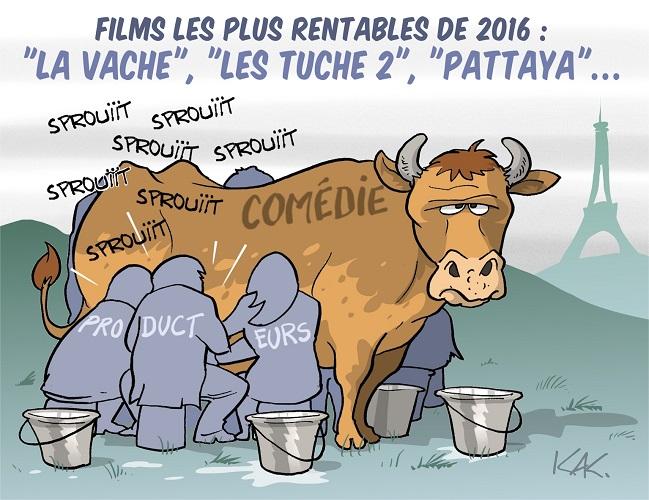 Les films les plus rentables de 2016 - © Kak